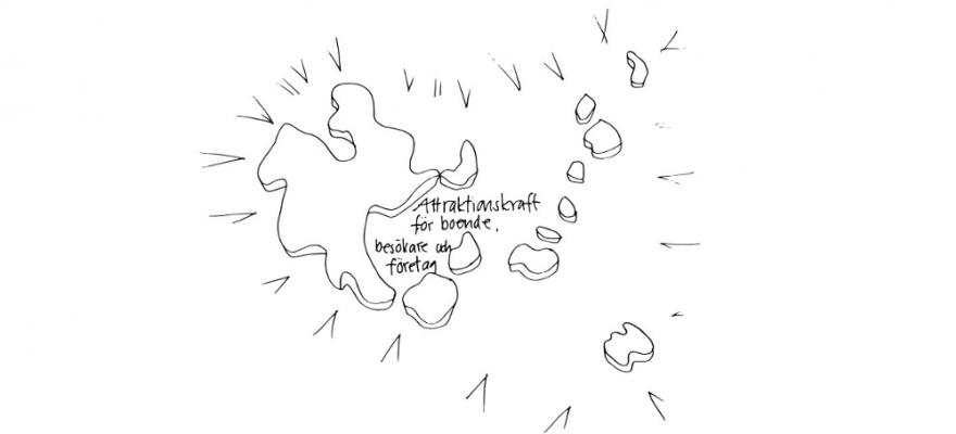 En enkelt tecknad ålandskarta, v-formade pilar som pekar inåt finns runt öarna på kartan