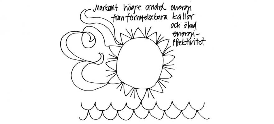 En enkelt tecknad sol ovanför vågor, bredvid solen snirklor som föreställer vind.